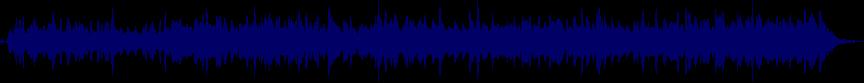 waveform of track #36524