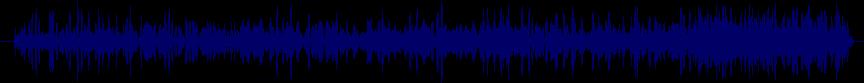 waveform of track #36538