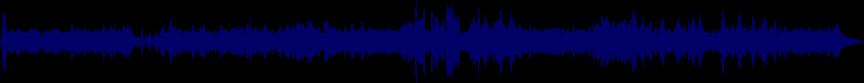 waveform of track #36553