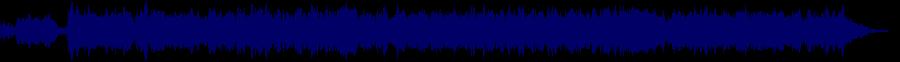 waveform of track #36564