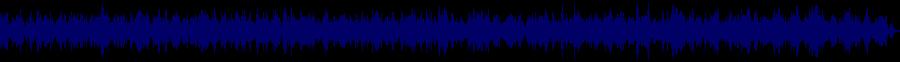 waveform of track #36566