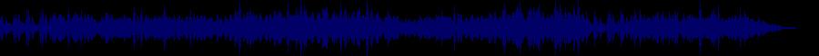 waveform of track #36570