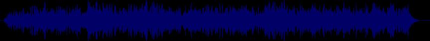 waveform of track #36573