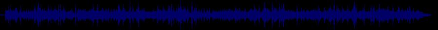waveform of track #36575