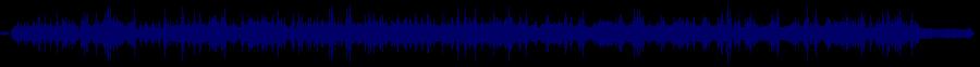 waveform of track #36582