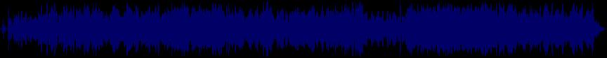 waveform of track #36612