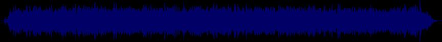 waveform of track #36624