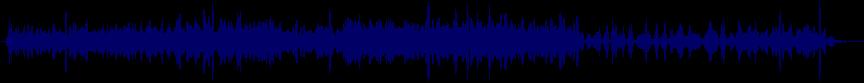 waveform of track #36632
