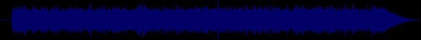 waveform of track #36633