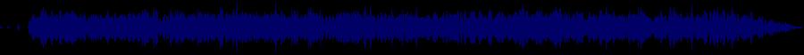 waveform of track #36642