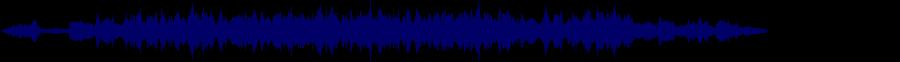 waveform of track #36656