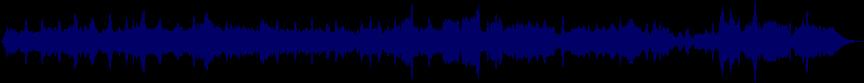 waveform of track #36658