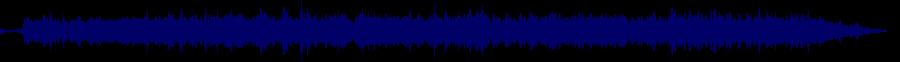waveform of track #36676