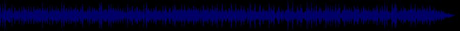 waveform of track #36689