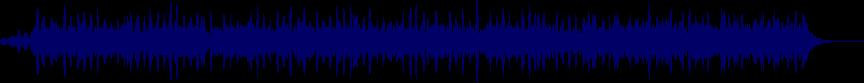 waveform of track #36698