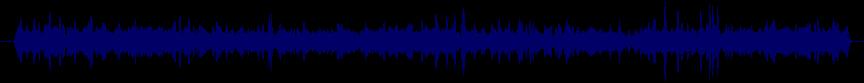 waveform of track #36704