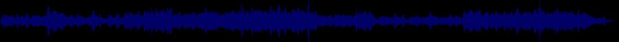 waveform of track #36706