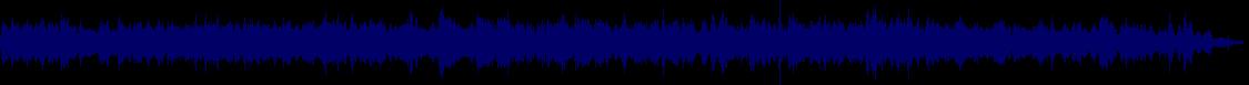 waveform of track #36717