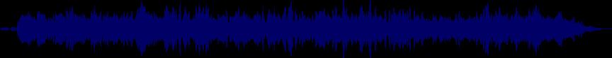 waveform of track #36719