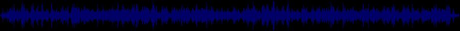 waveform of track #36728
