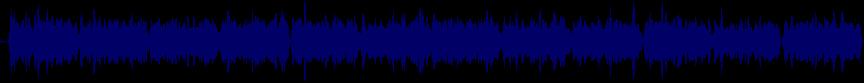 waveform of track #36731