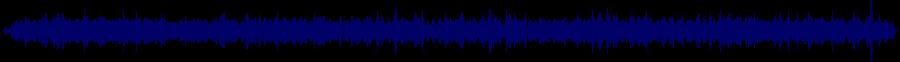waveform of track #36745