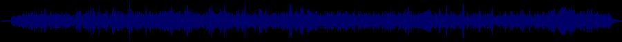 waveform of track #36755