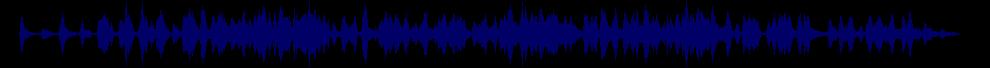 waveform of track #36756