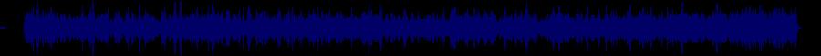 waveform of track #36764