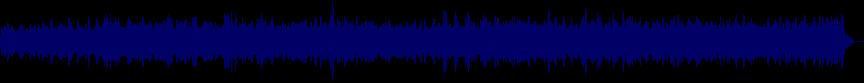 waveform of track #36773
