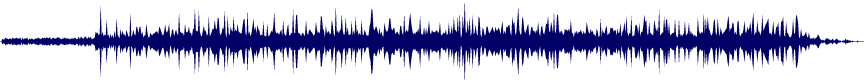 waveform of track #36782
