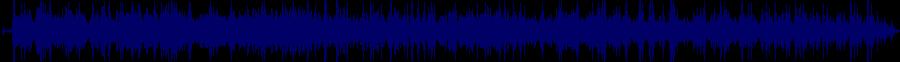 waveform of track #36796