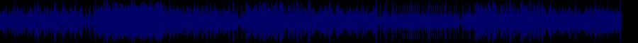 waveform of track #36809