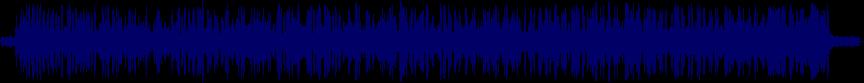 waveform of track #36814