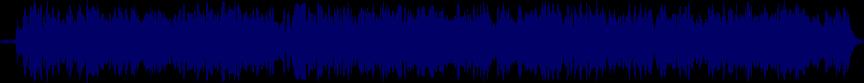 waveform of track #36821