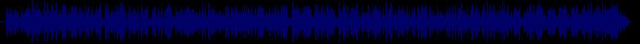 waveform of track #36854