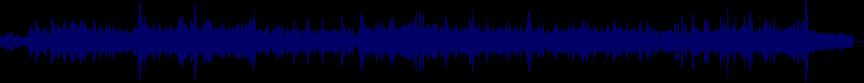 waveform of track #36891