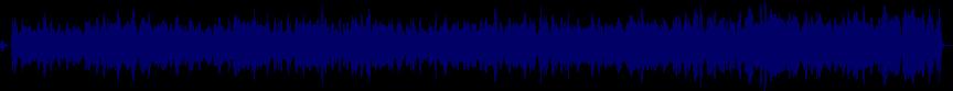 waveform of track #36898