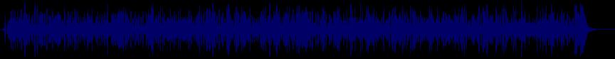 waveform of track #36953