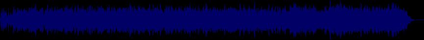 waveform of track #36954