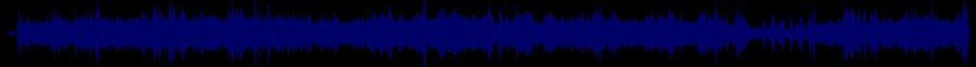 waveform of track #36966