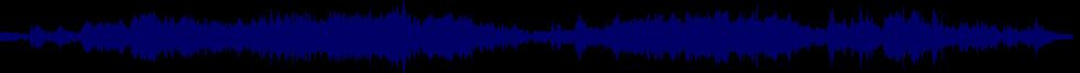 waveform of track #36975