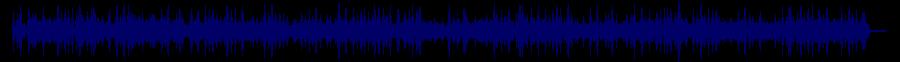 waveform of track #36977