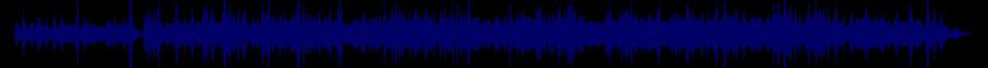 waveform of track #36983