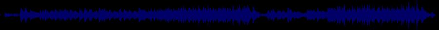 waveform of track #36999