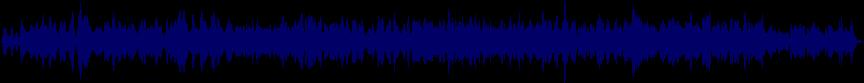 waveform of track #3701