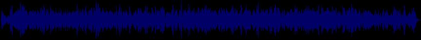 waveform of track #3705
