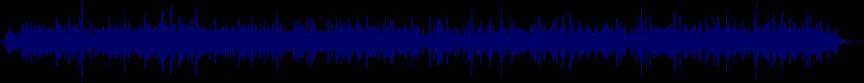 waveform of track #3708