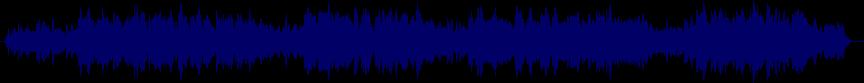 waveform of track #3716
