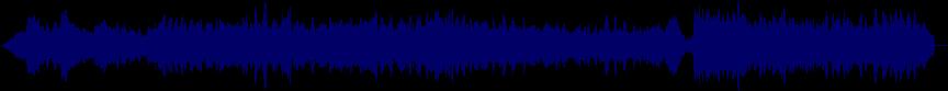 waveform of track #3729